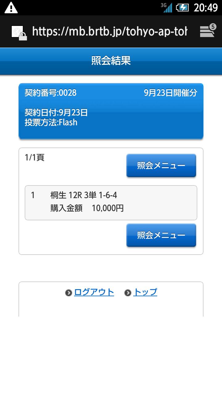 桐生競艇 優勝戦!